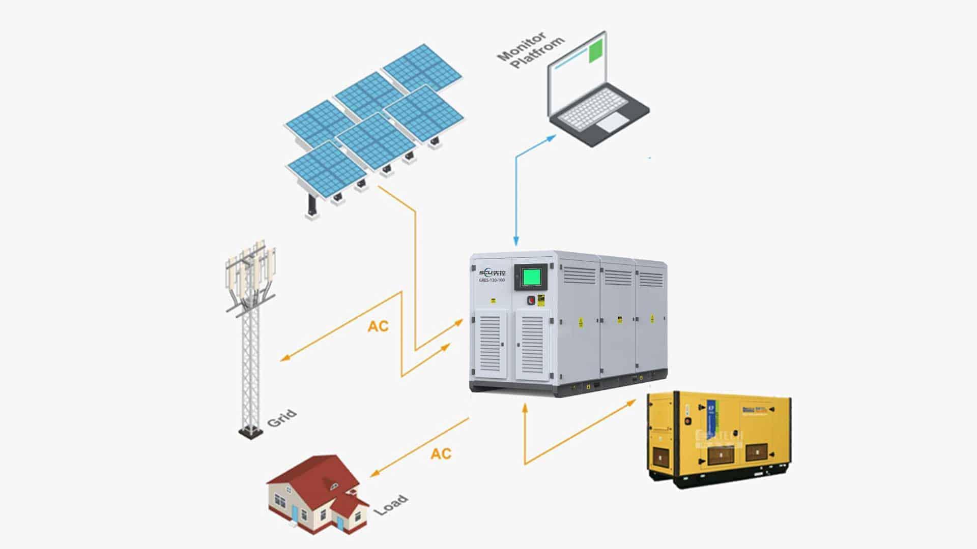 scu energy storage system